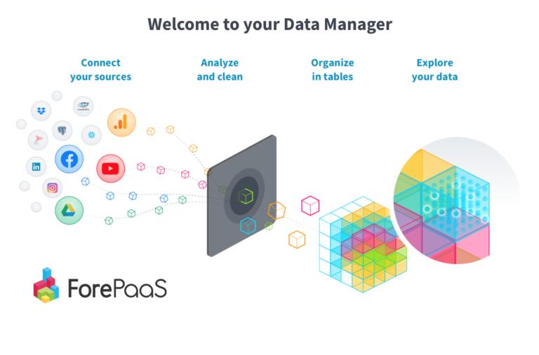 Data scientists should go data-upstream